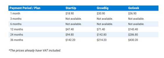 SiteGround Price List