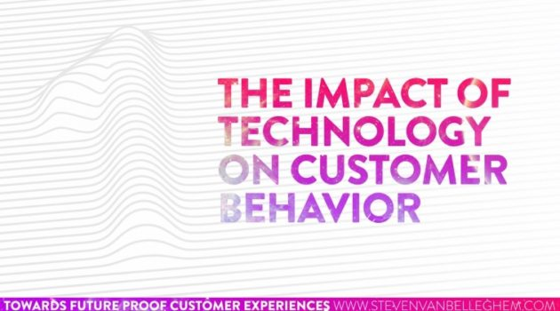 Why Technology Is Important For Understanding Customer Buying Habits?